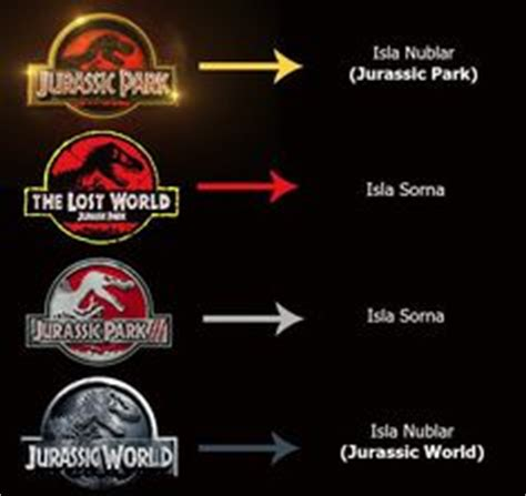 Jurassic Park Essays and Term Papers 1 - 25